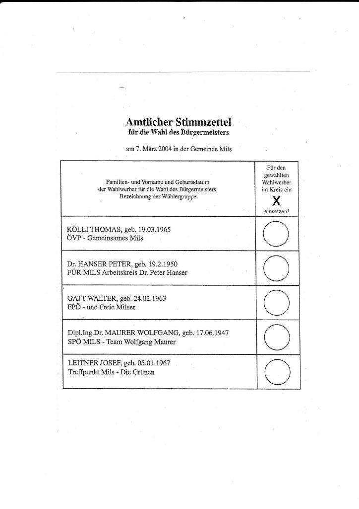 Gemeinderatswahlen 2004 - Listen