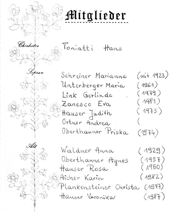 Der Milser Kirchenchor