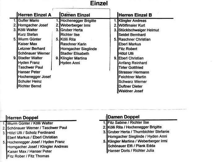 Tennis-Verein: 1. Clubmeisterschaften 2000