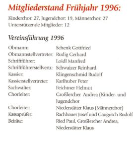 Oswald Milser Chor: 25 Jahre (1996)