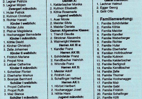 Schiclub Mils Vereinsmeisterschaften Schi 1991